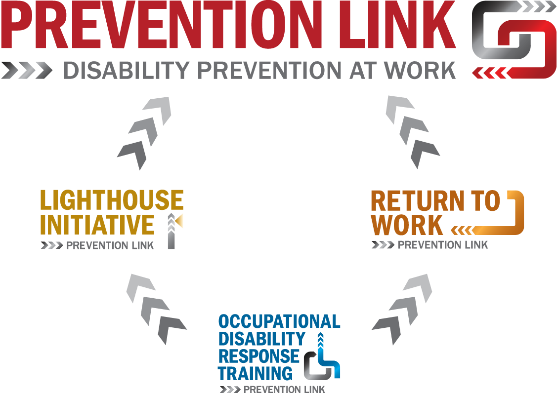 Prevention Link organizational structure